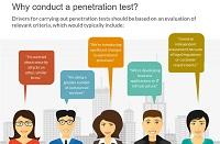 What is a penetration test and why would my company need one?