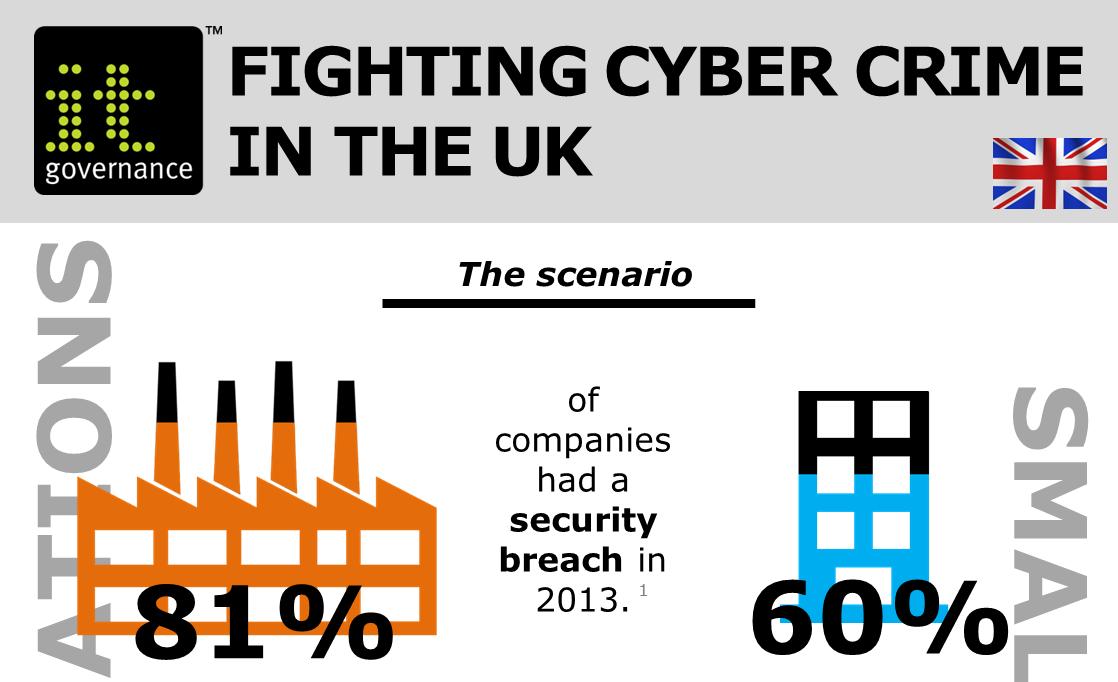 UK-CyberCrime-main