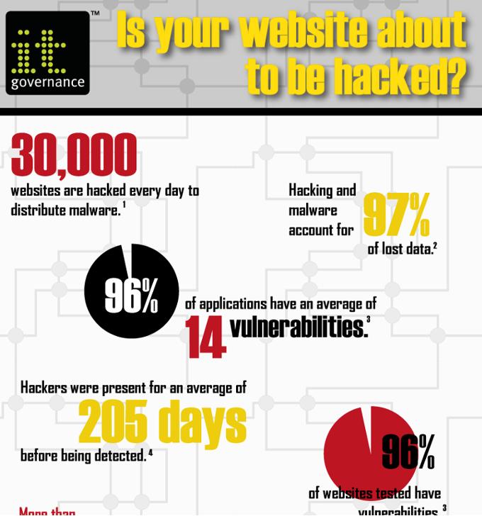 Web hack