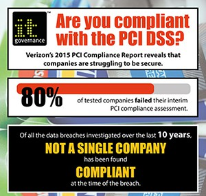 PCI-dss_infographic