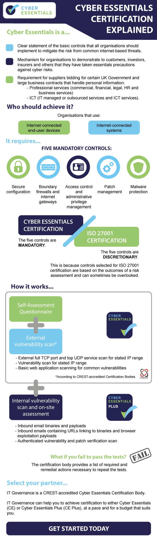 Cyber-Essentials-2016