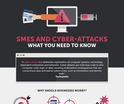 SMEs-And-Cyberattacks-infographic