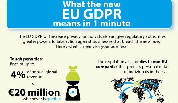 EU-GDPR-new