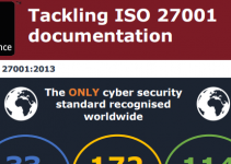 Tackling ISO 27001 documentation