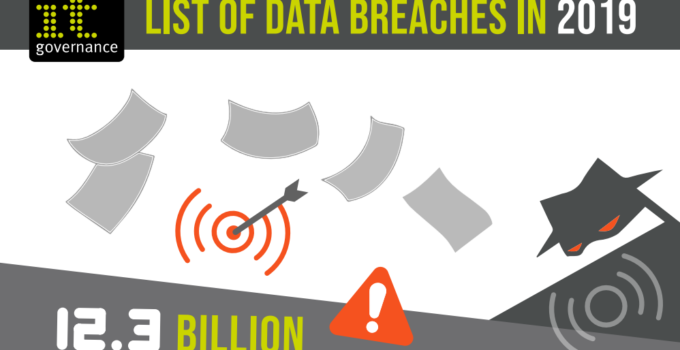 list-of-data-breaches-2019