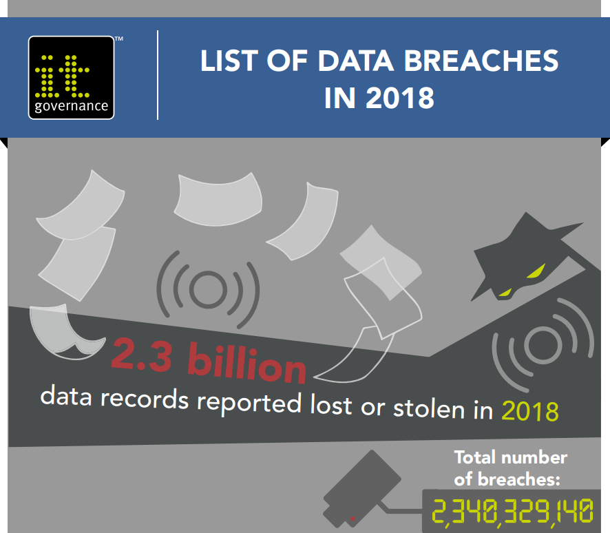 Free pdf download: 2018 Data Breaches