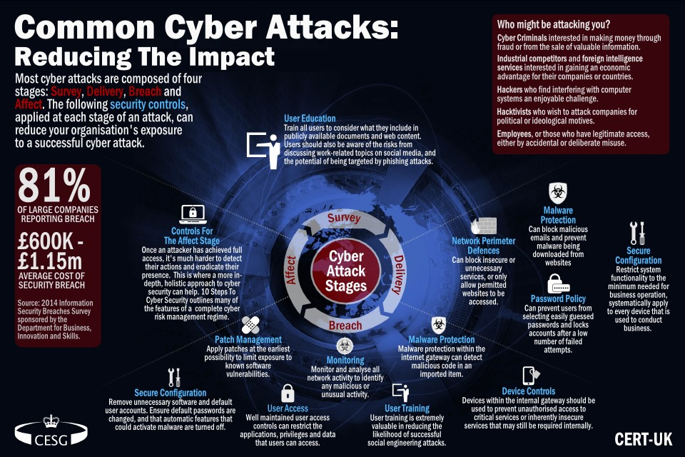 an analysis of the different types of networks used today that could be evaluated Leak tests, which are the subject of this article, evaluate how reliably a  any  single rule for controlling network activity can apply to all applications in the  system  what type of malicious programs can a firewall protect against  it  should be noted that firewalls cannot be used to combat classic viruses.