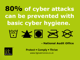 80% of cyber attacks can be prevented with basic cyber hygeine