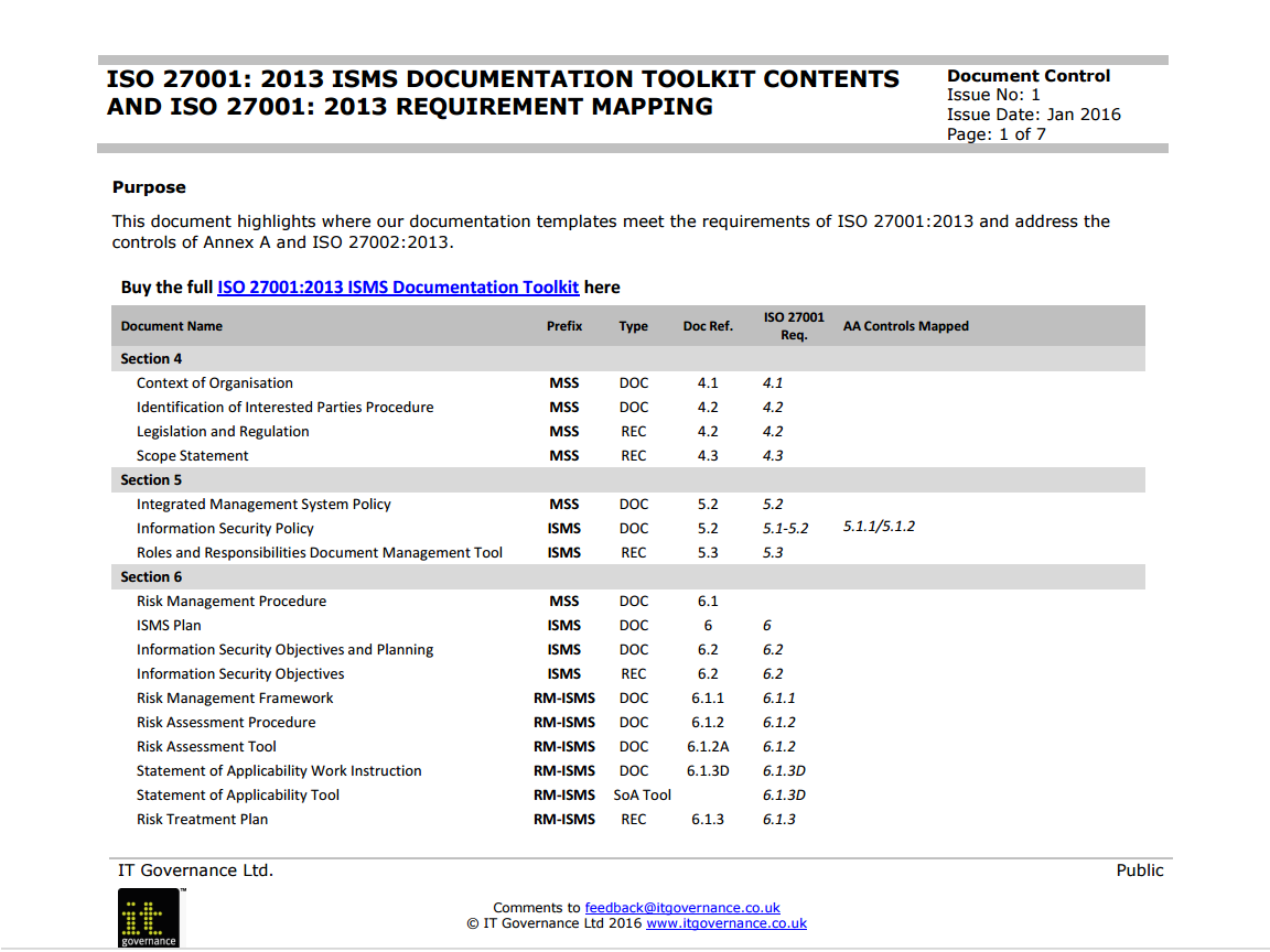 information security standards template - iso 27001 templates get ahead in creating your