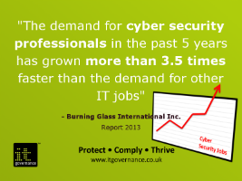 The demand for cyber security professionals in the past 5 years has grown more than 3.5 times faster than the demand for other IT jobs