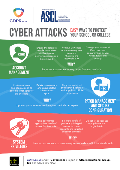 Free pdf download: Cyber security posters