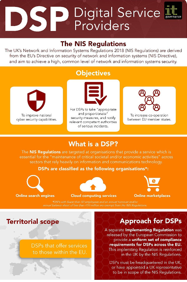 NIS Regulations and Digital Service Providers (DSPs)