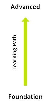 Learning Path Diagram