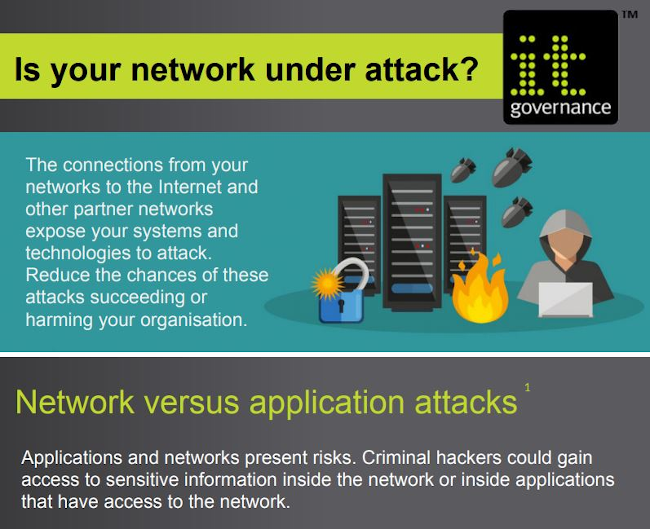 Is your network under attack?