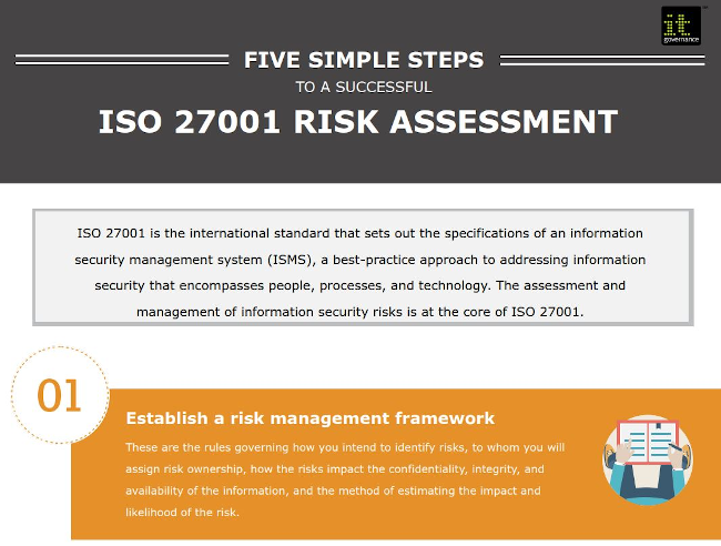 A successful ISO 27001 risk assessment in 5 steps