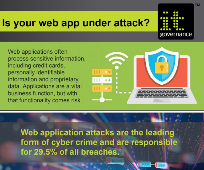 Is your web app under attack?